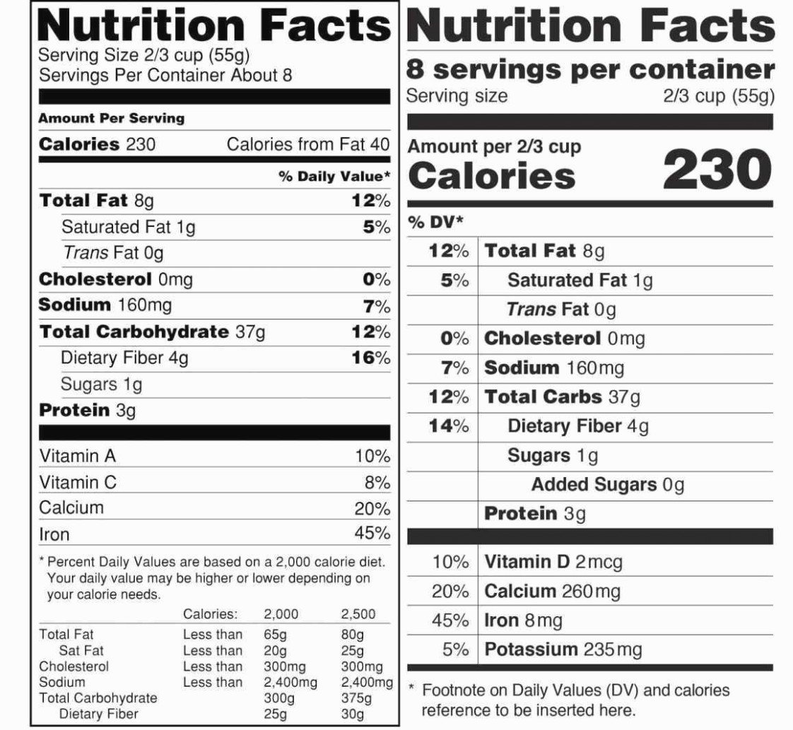 Nutrition Facts Label Template Best Of the Story Jolly Rancher
