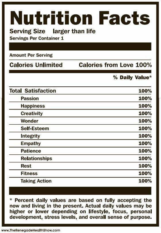 Nutrition Facts Label Template Elegant Make Your Own Nutrition Label