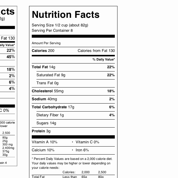 Nutrition Facts Label Template Elegant Nutrition Facts Blank Template with Nutrition Facts Label