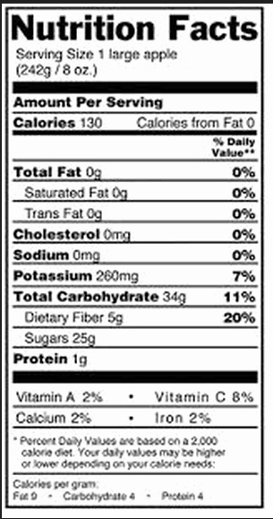 Nutrition Facts Label Template Inspirational 16 Best Of Nutrition Label Worksheet Printable