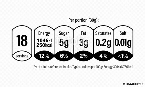"Nutrition Facts Label Template Inspirational ""nutrition Facts Information Label for Cereal Box Package"