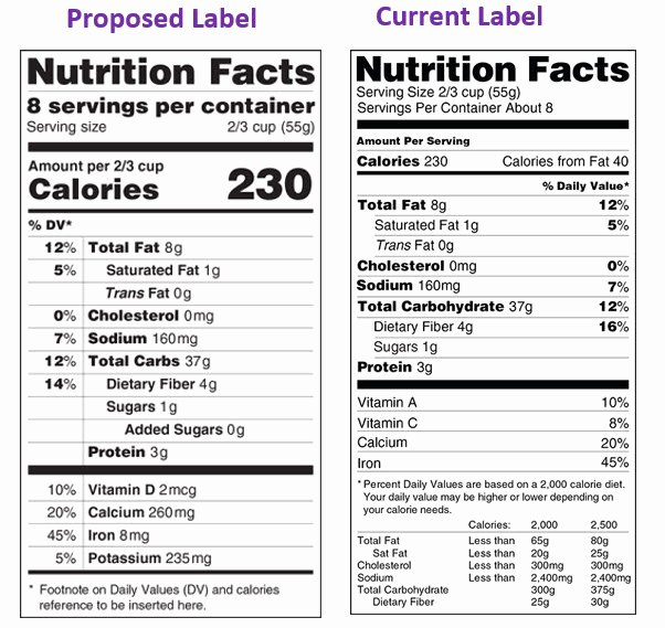 Nutrition Facts Label Template Unique Free Psd Food File Page 1 Newdesignfile