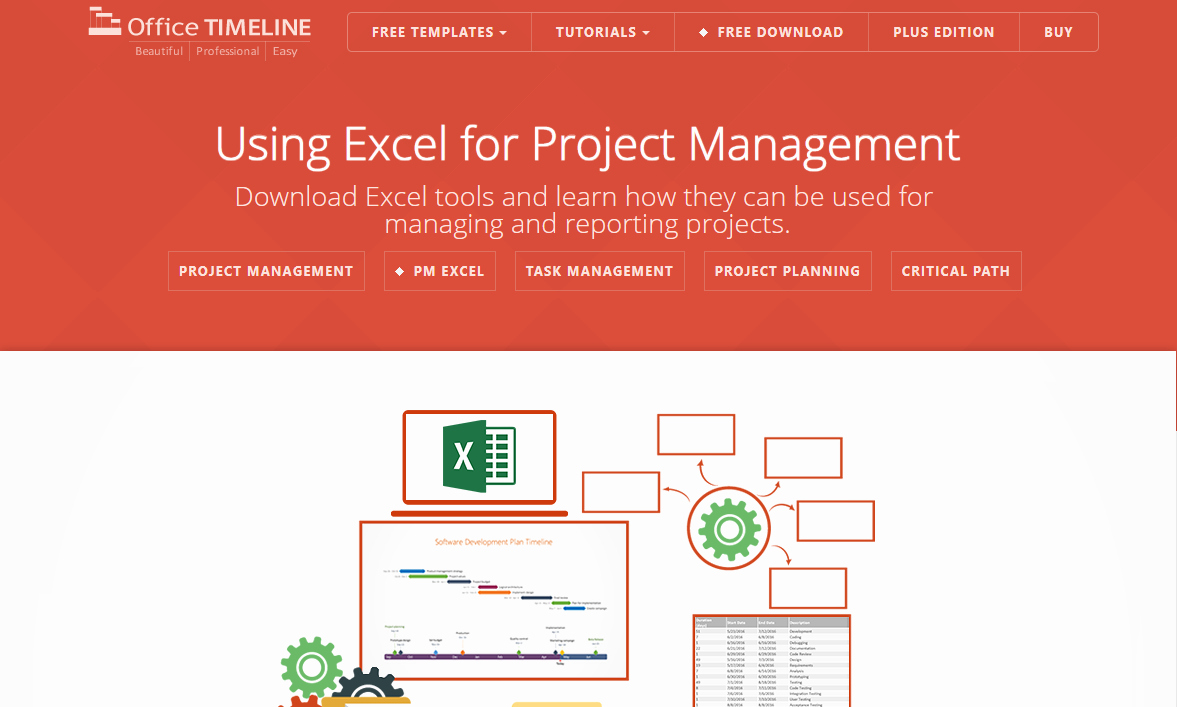 Office Move Project Plan Template Best Of Excel Templates for Project Managers
