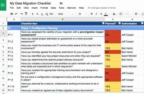 Office Move Project Plan Template Fresh 11 Migration Project Plan Examples Pdf