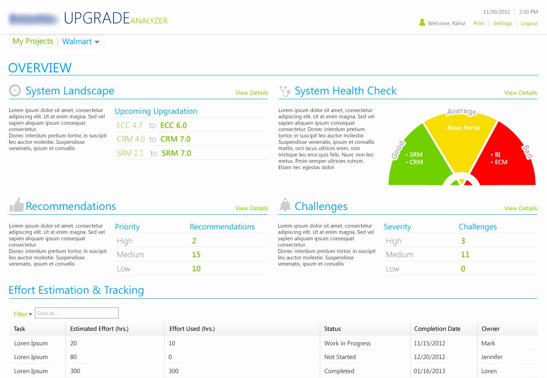 One Page Project Summary Awesome Suhaib Syed — Upgrade Analyzer