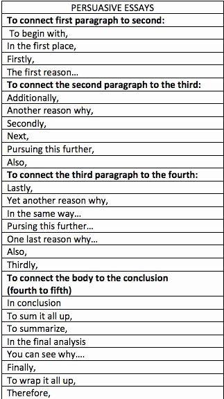 Paragraph Transition Words for Essays Best Of Transition Words Persuasive Words and Persuasive Essays
