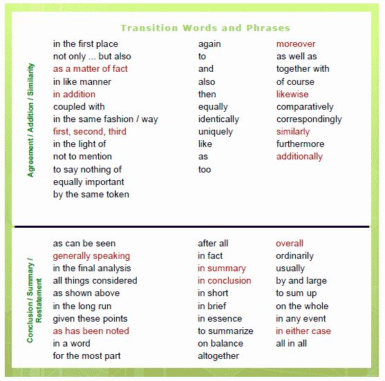 Paragraph Transition Words for Essays Elegant Transition Words & Phrases