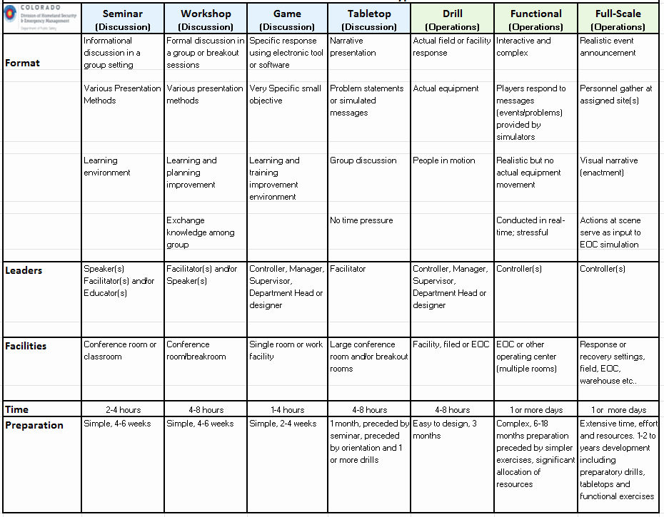 Participant Guide Template New Exercise Resources