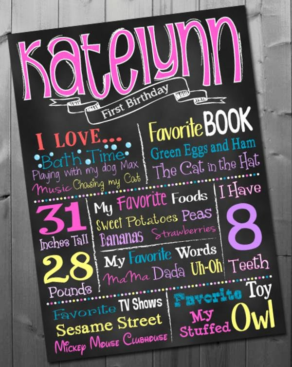 Party Poster Ideas Fresh Kara S Party Ideas F Printable Chalkboard Birthday