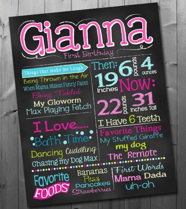 Party Poster Ideas Inspirational Kara S Party Ideas F Printable Chalkboard Birthday