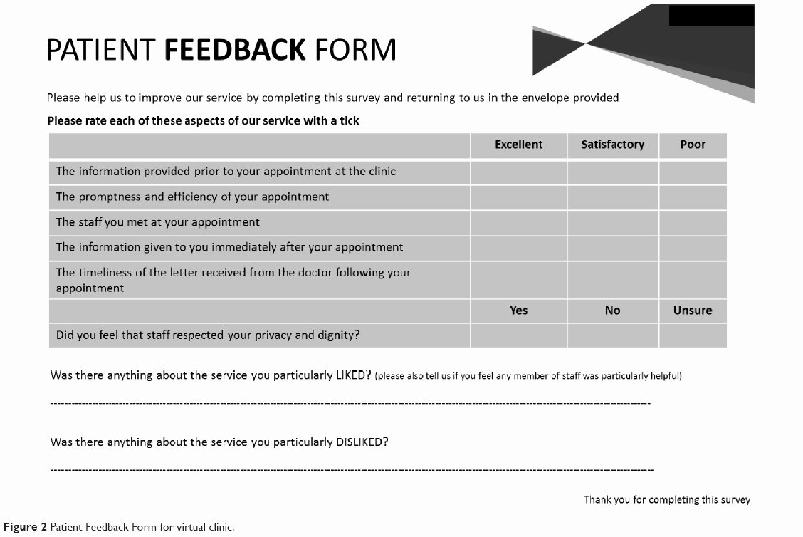 Patient Survey form Inspirational [full Text] Experiences with Developing and Implementing A