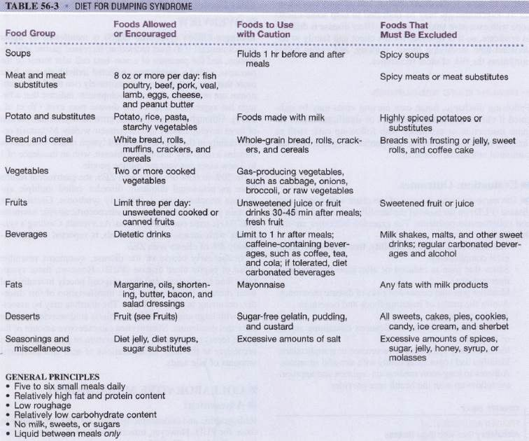 Patient Teaching Plan Examples Awesome Patient Teaching Plan I