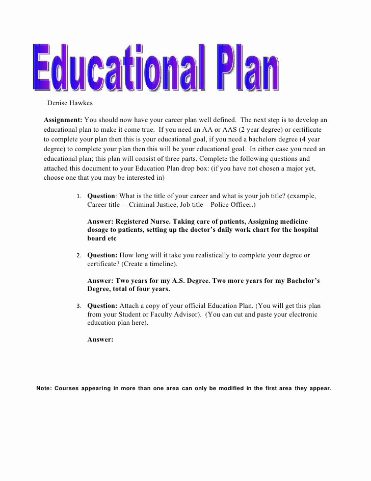 Patient Teaching Plan Examples Best Of Educational Plan