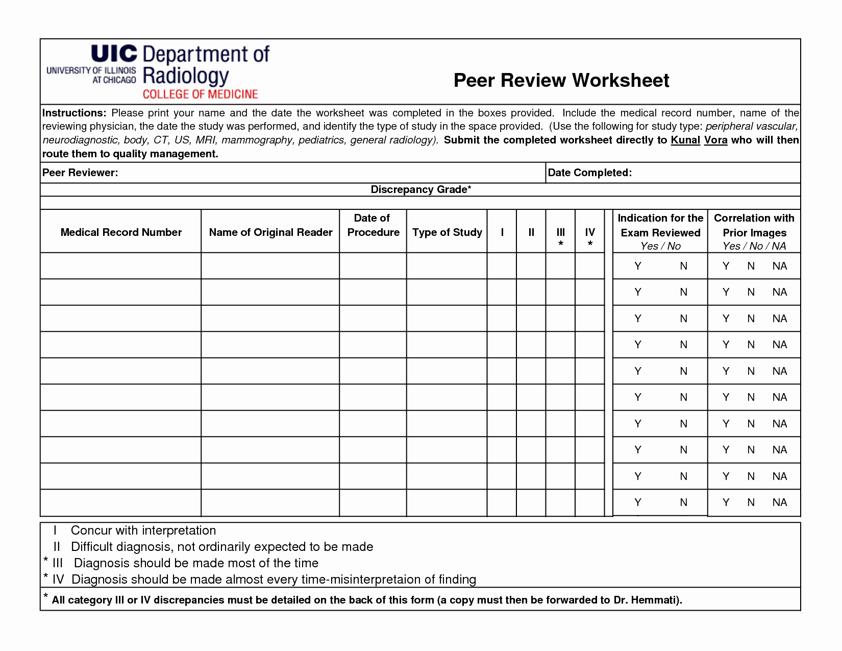 Peer Review Template Best Of Best S Of Medical Chart Review Template Blank Vital
