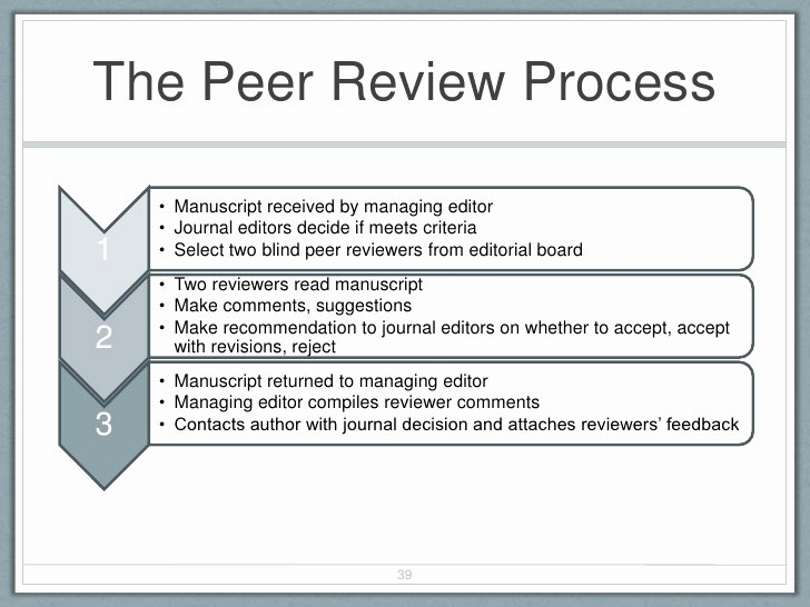 Peer Review Template Inspirational Breaking Down the Article Writing Process for New Academics