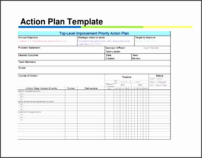 Performance Improvement Plan Template Excel Fresh 5 Action Plan for Employees Sampletemplatess