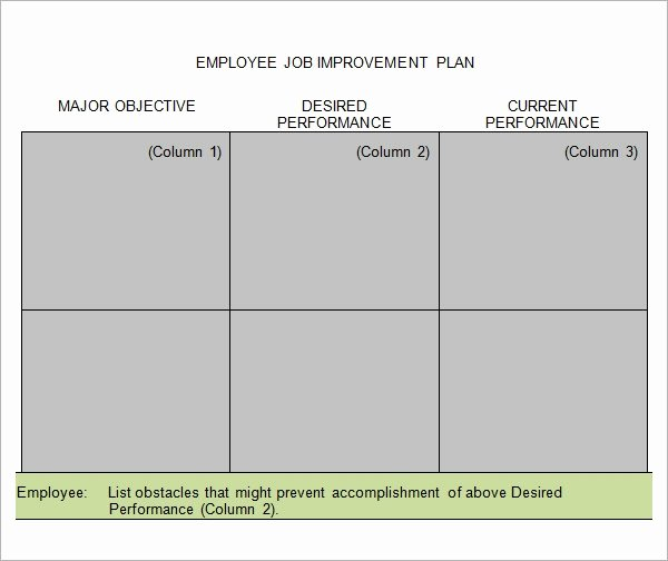 Performance Improvement Plan Template Excel Inspirational Blog Posts Oosoftware