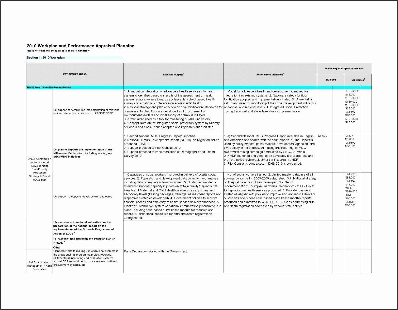 Performance Improvement Plan Template Excel Luxury 9 Performance Action Plan Template Sampletemplatess