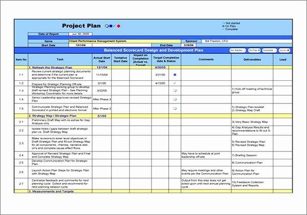 Performance Improvement Plan Template Excel Unique 42 Performance Improvement Plan Templates Free Word Xls