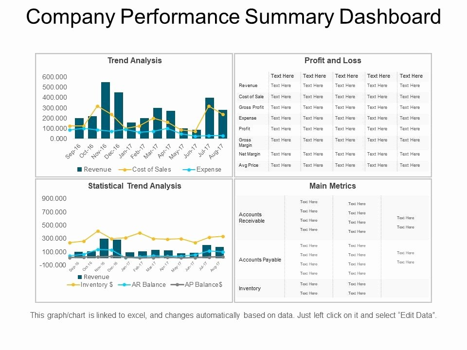 Performance Summary Example Luxury Pany Performance Summary Dashboard Ppt Slide Examples