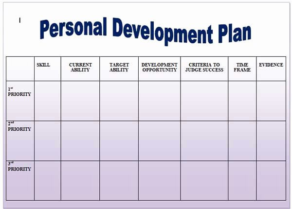 Personal Development Plan Childcare Example Elegant Help Yourself by Following these Great Self Improvement