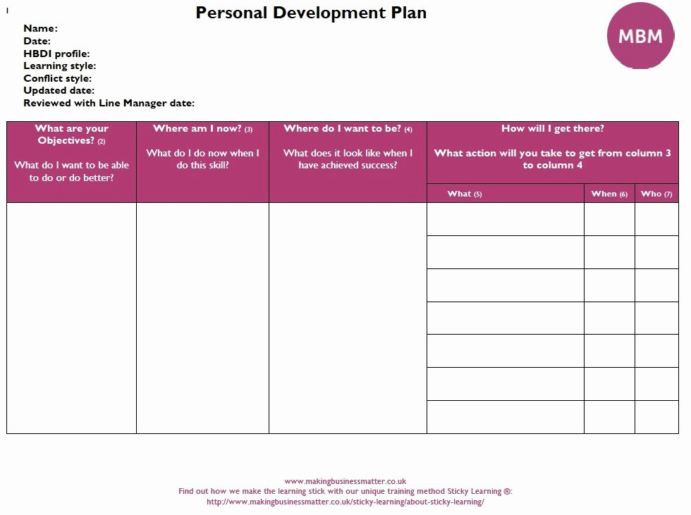 Personal Development Plan Childcare Example Fresh Personal Development Plan Examples Identify Your Goals