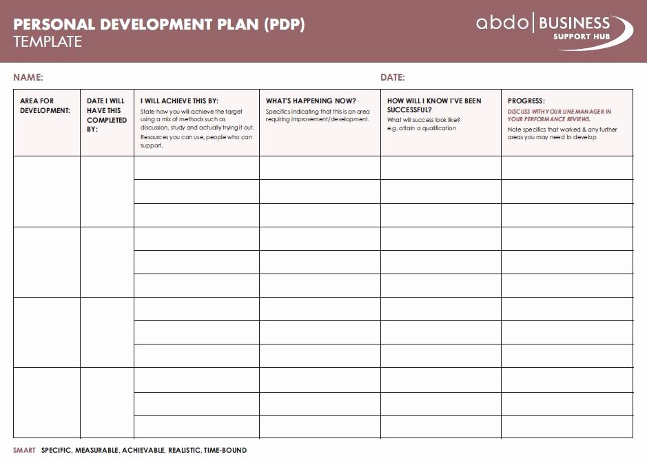 Personal Development Plan Childcare Example Inspirational Personal Development Plan Template