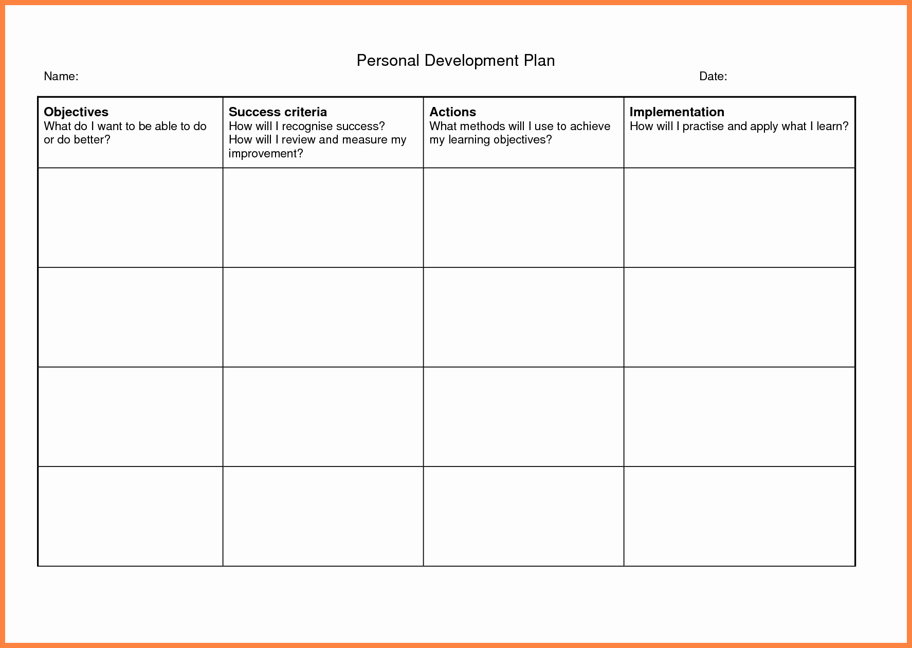 Personal Development Plan Childcare Example Lovely 10 Professional Development Report Template