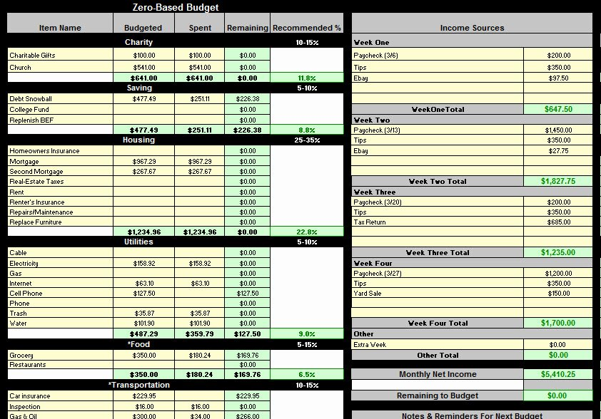 Personal Information Template Excel Best Of Detailed Personal Bud Workbook