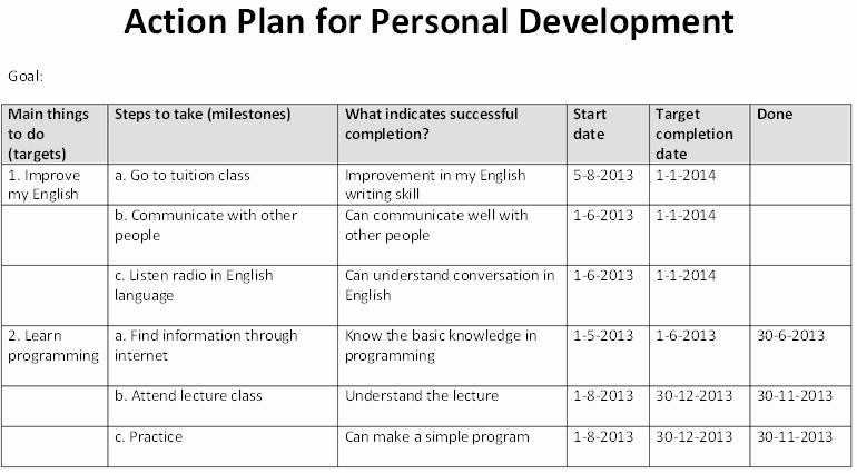 Personal Learning Plan Example Inspirational Action Plan for Personal Development