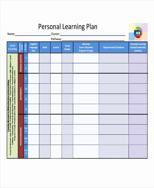 Personal Learning Plan Template Inspirational Learning Plan Template 9 Free Samples Examples format