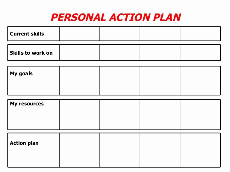 Personal Learning Plan Template Lovely Personal Action Plan