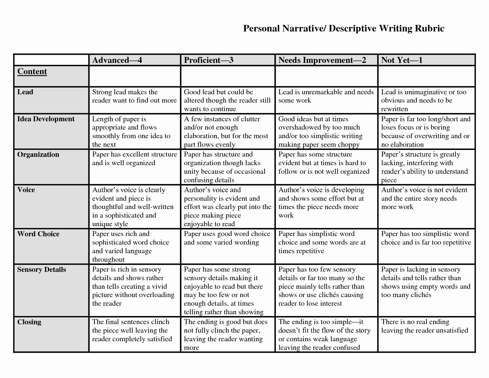 Personal Narrative High School Examples Elegant Personal Narrative Descriptive Writing Rubric