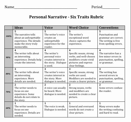 Personal Narratives Examples College Unique Six Traits Writing Personal Narrative Rubric 4th Grade