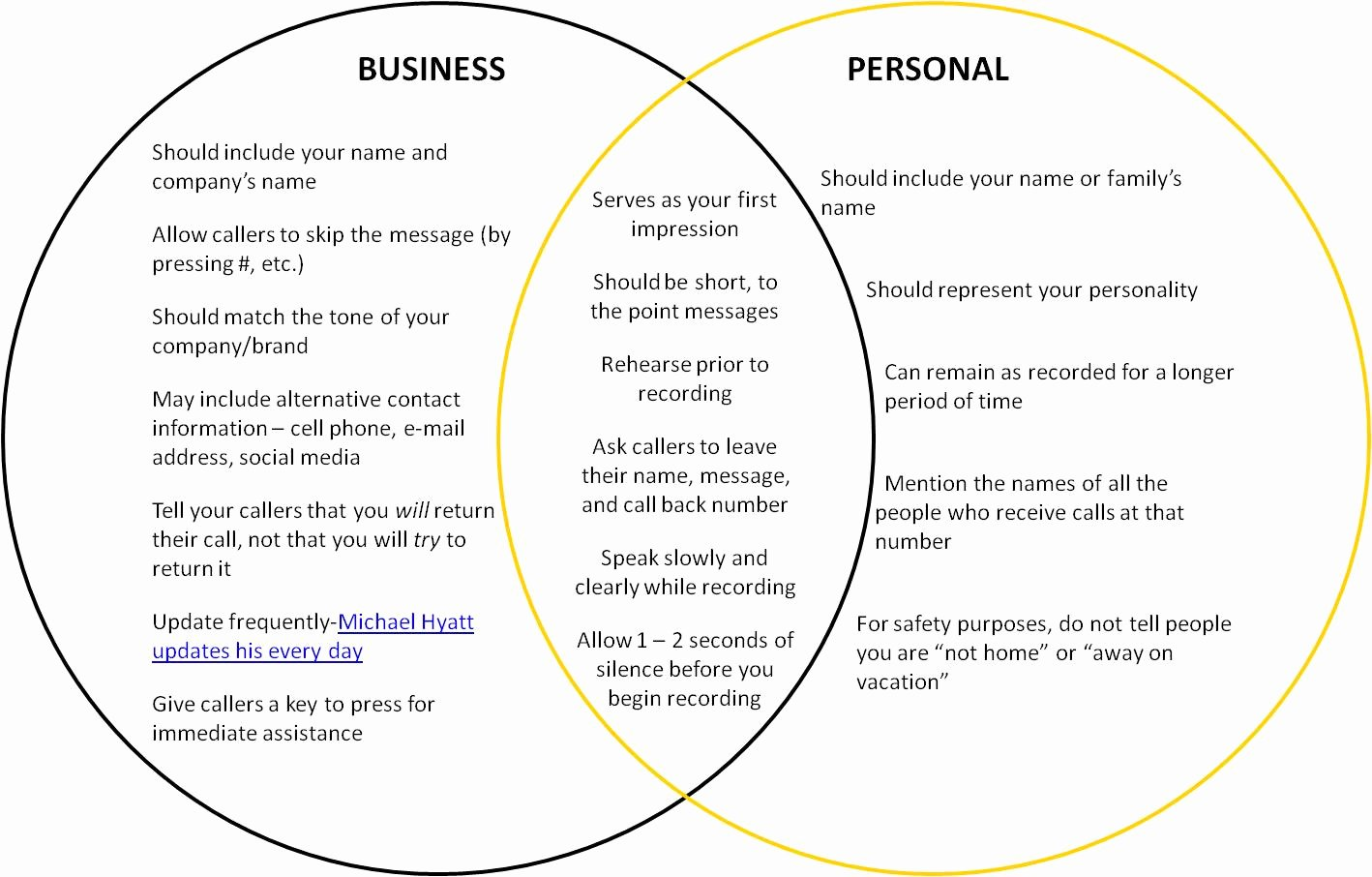 Personal Voicemail Messages Examples Lovely Personal Vs Business Voicemail Greetings