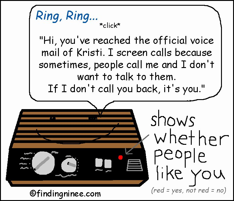 Personal Voicemail Messages Examples Unique Answering Machines In the 80 S Ghetto Diy and Other