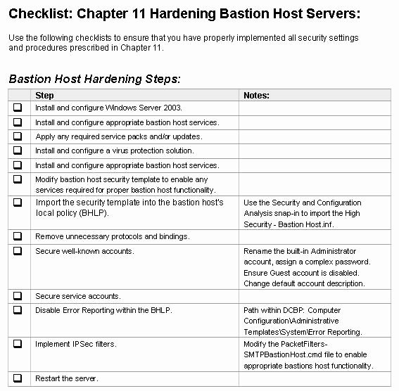 Physical Security Checklist Template Elegant 27 Of Network Security Checklist Template