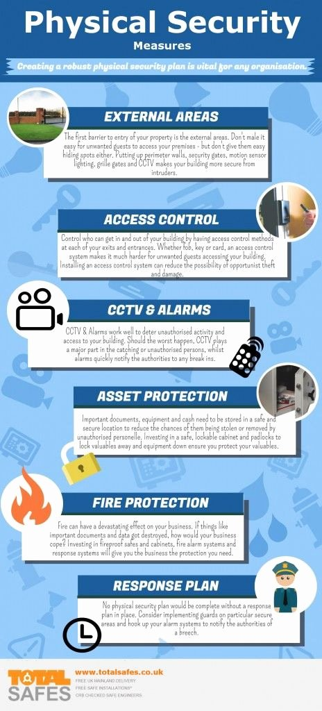 Physical Security Inspection Checklist Luxury 7 Best Sja Cadet Crime Prevention Images On Pinterest
