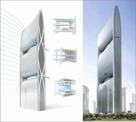 Plot Diagram for the Pearl Beautiful Engi S Conpaper 엔지의 콘페이퍼 초고층 건물 환금성 외에 고려돼야 할 것들 공금록
