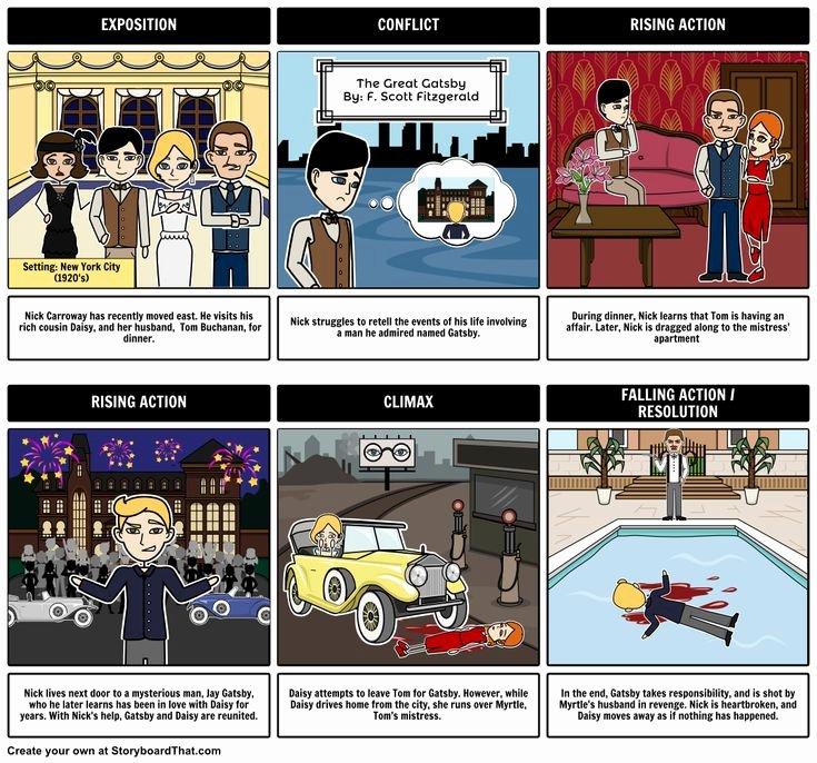 Plot Diagram for the Pearl Lovely Best 25 Plot Diagram Ideas On Pinterest