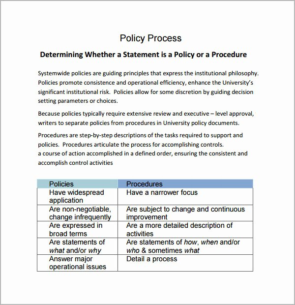 Policy and Procedure Template Elegant 6 Policy and Procedure Templates Pdf Doc