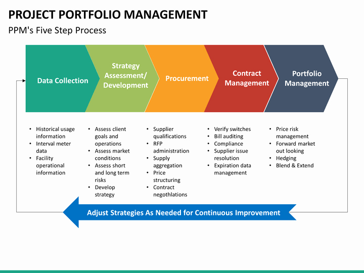 Portfolio Management Template Lovely Project Portfolio Management Powerpoint Template