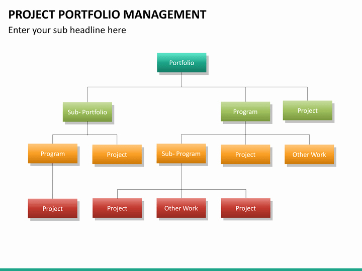 Portfolio Management Template Unique Project Portfolio Management Powerpoint Template