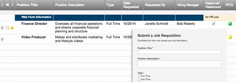 Position Requisition form Unique Internal Job Requisition form