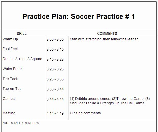 Practice Schedule Template Luxury Basketball Practice Plan aspects Coaches Must Involve In