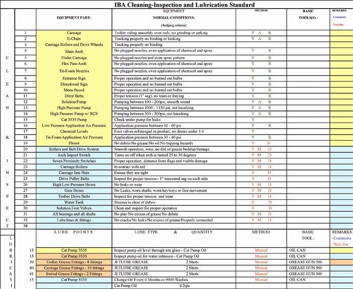 Preventive Maintenance Schedule format Pdf Lovely Preventive Maintenance Plan Sample