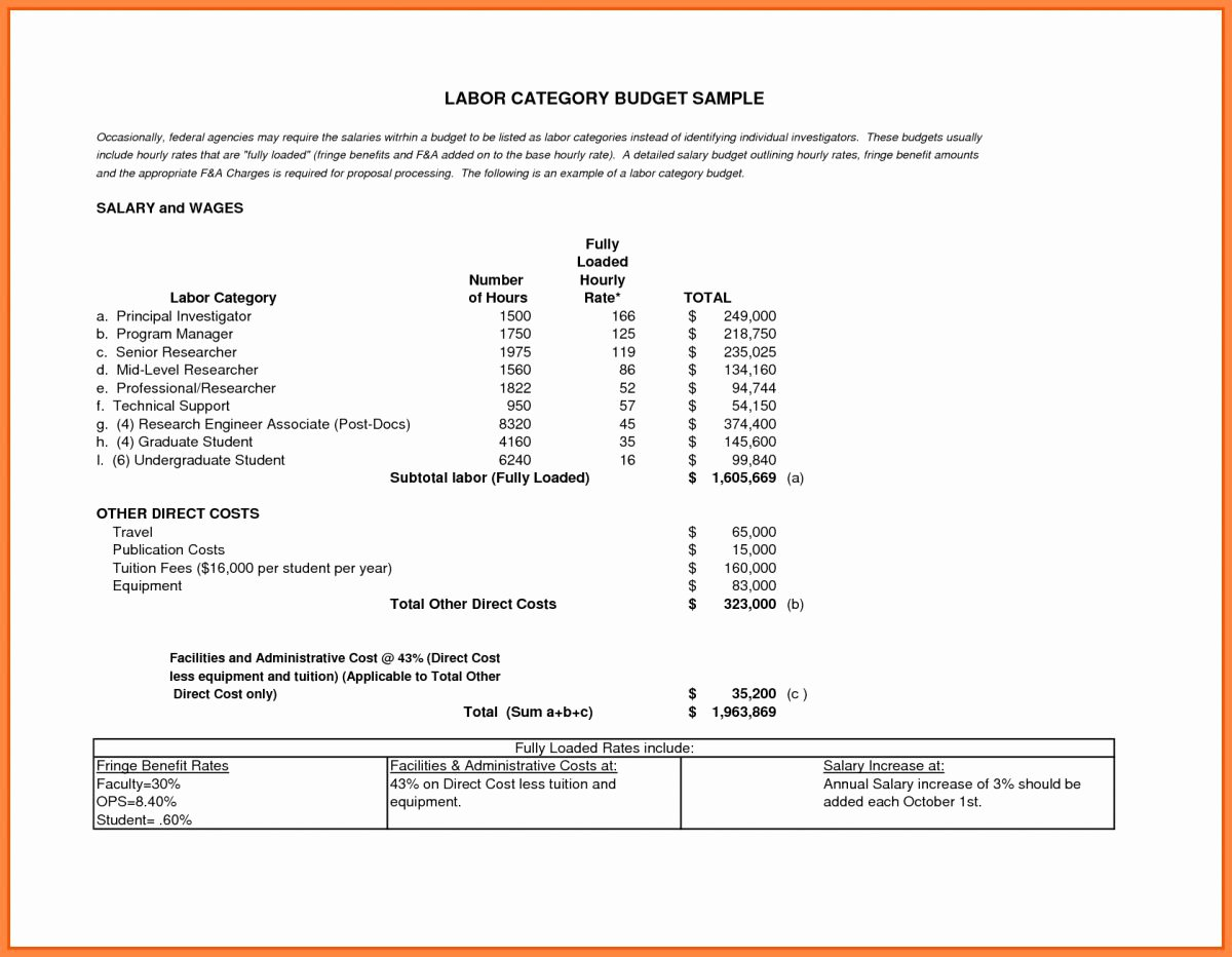 Price Proposal Template Best Of Cost Proposal Template 12 – Guatemalago