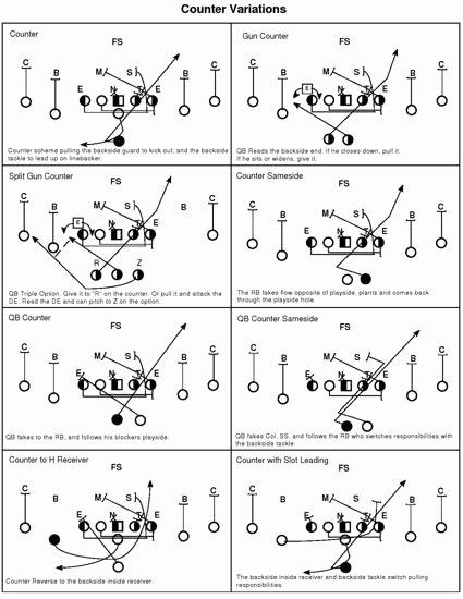 Printable Blank Football formation Sheets Beautiful Play Diagrams