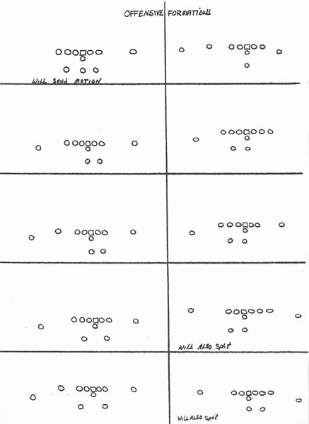 Printable Blank Football formation Sheets Elegant 28 Of Defensive Football Scouting Template