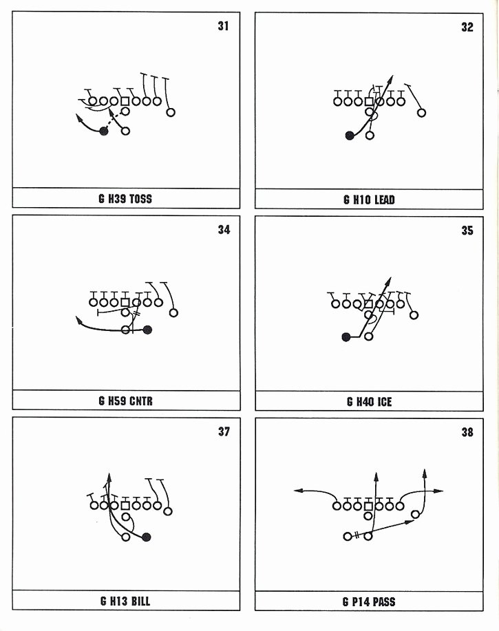 Printable Blank Football formation Sheets Elegant C64sets John Madden Football Offensive Playbook Page 6